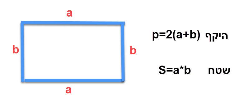 כיצד מחשבים שטח והיקף מלבן