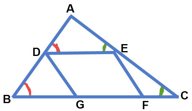 מקרה של מעוין החסום במשולש ויוצר 2 משולשים דומים.