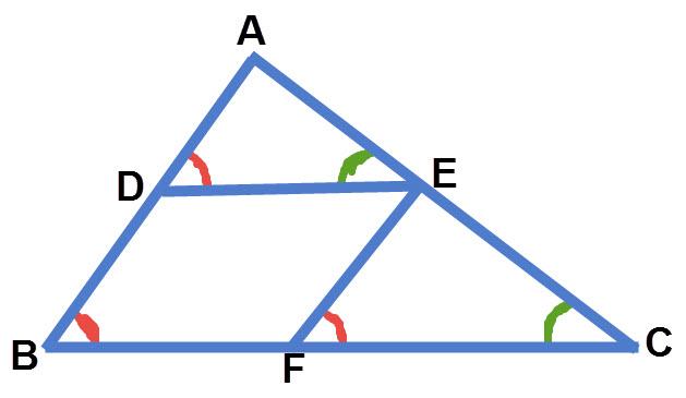 מקרה של מעוין החסום במשולש ויוצר 3 משולשים דומים.