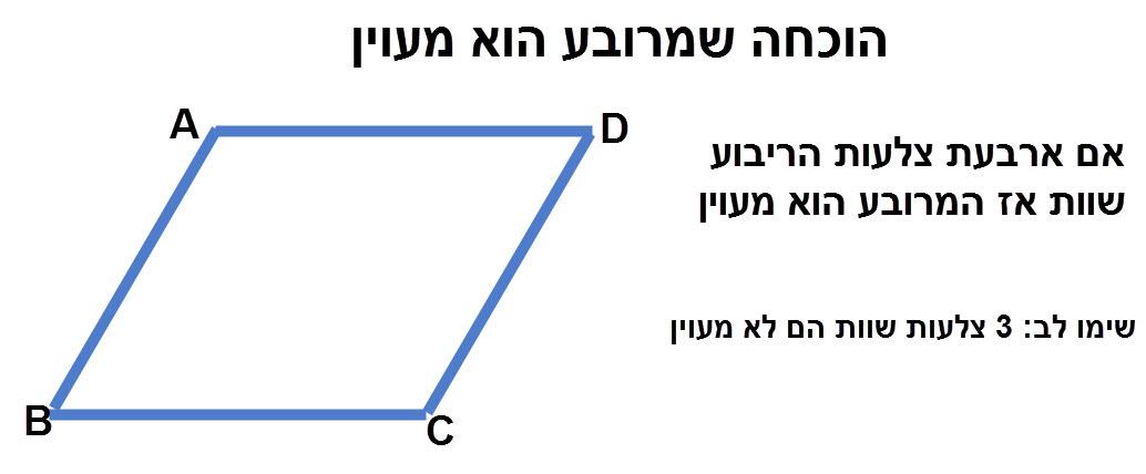 הגדרת מעוין כמרובע: מעוין הוא מרובע שארבעת צלעותיו שוות