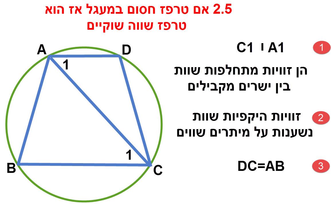 אם טרפז חסום במעגל אז הוא טרפז שווה שוקיים