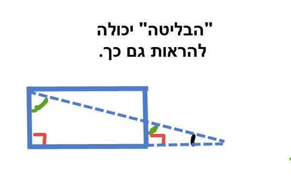 דוגמה נוספת לחותכים מחוץ לצורה עם ישרים מקבילים