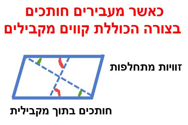 חותכים בתוך צורה הכוללת ישרים מקבילים יוצרים משולשים דומים.