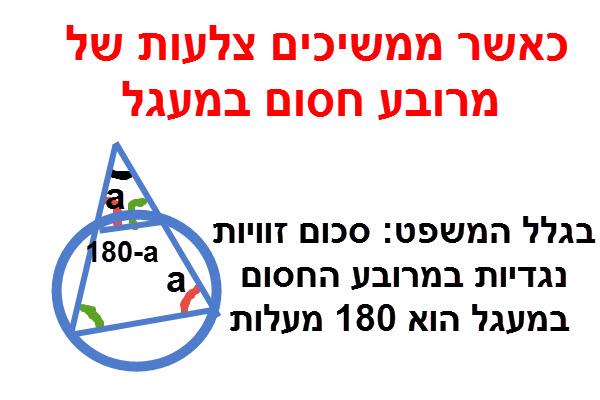 אם ממשיכים צלעות של מרובע החסום במעגל עד פגישתם נוצרים משולשים דומים.