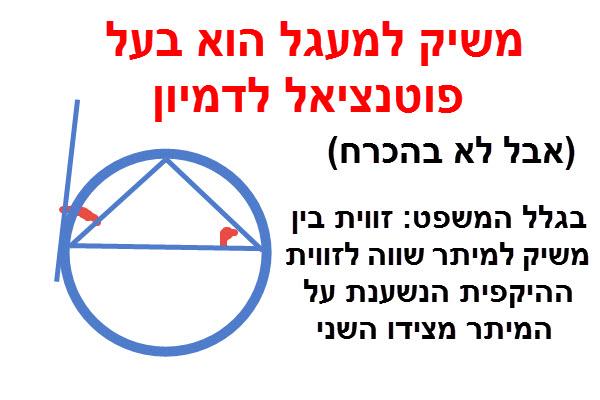 משיק למעגל הוא מצב שיכול ליצור משולשים דומים אך זה לא הכרחי.