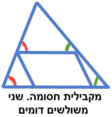 מקבילית / מלבן/ מעוין / ריבוע החסומים במשולש יוצרים 2 או 3 משולשים דומים