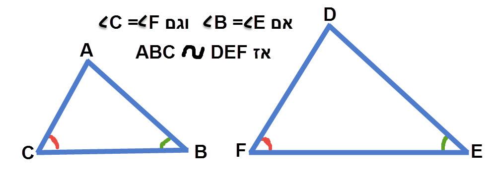 אם שתי זוויות במשולש שוות לשתי זוויות במשולש אחר אז המשולשים דומים.