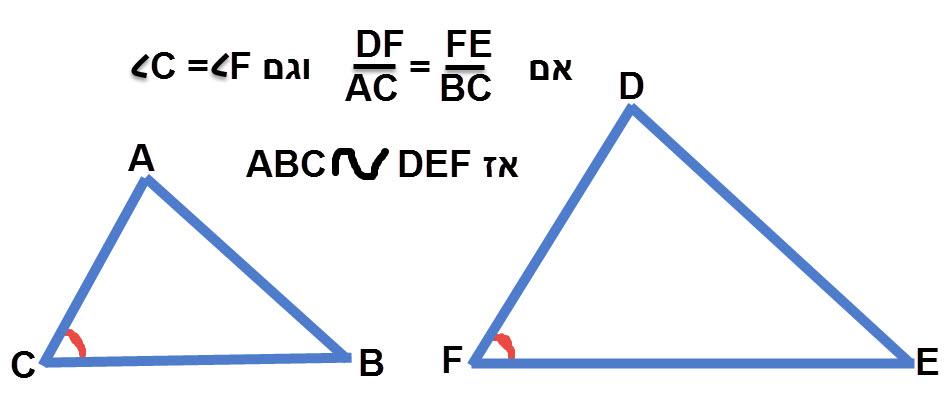 אם שתי צלעות במשולש מתייחסות באותה פרופורציהאל שתי צלעות במשולש אחר וגם הזווית שנמצאת בין שתי הצלעות שווה אז המשולשים דומים.