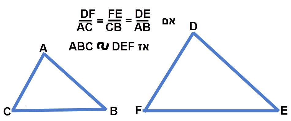 אם קיימת פרופורציה זהה בין שלוש צלעות במשולש אחד לשלוש צלעות במשולש שני אז המשולשים דומים.