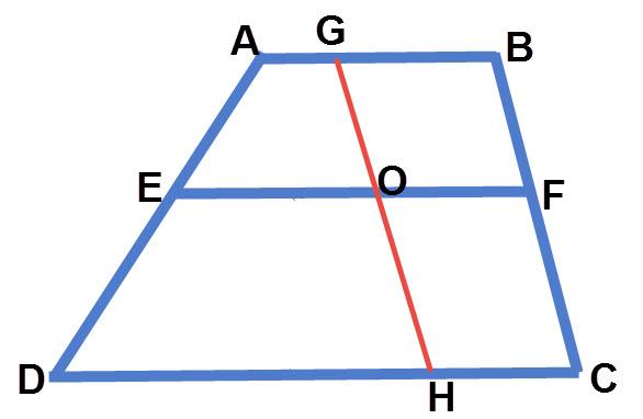 קטע אמצעים בטרפז הוא חוצה וקטע אמצעים של כל ישר העובר בין שני בסיסי הטרפז