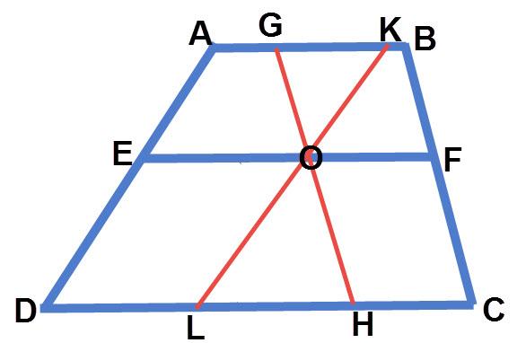 המשך של תכונה 1 הוא שאם מעבירים שני ישרים הנפגשים על נקודה בקטע האמצעים נוצרת מקבילית