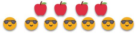 4 קילו תפוחים מחולקים ל 7 אנשים.