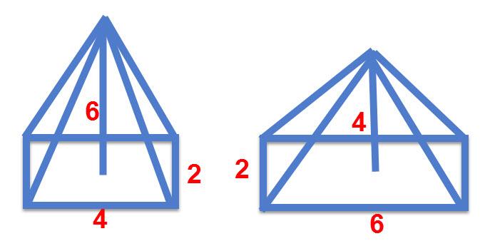 לשתי הפירמידות נפח זהה