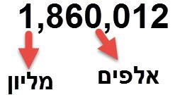 1,860,012
