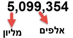 5,099,354