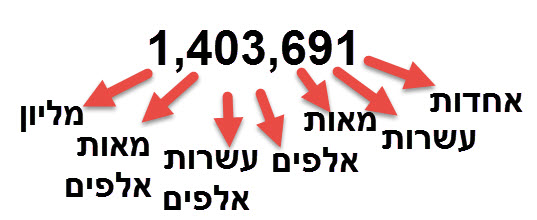 1,403,691