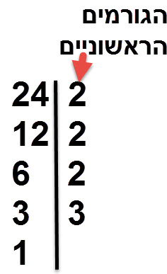 פירוק המספר 24 לגורמים ראשוניים