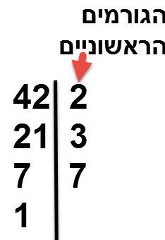 פירוק המספר 42 לגורמים ראשוניים