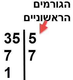 פירוק המספר 35 לגורמים ראשוניים