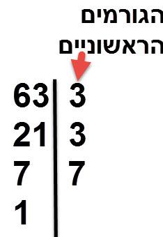 פירוק המספר 63 לגורמים ראשוניים