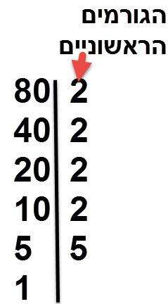 פירוק המספר 80 לגורמים ראשוניים