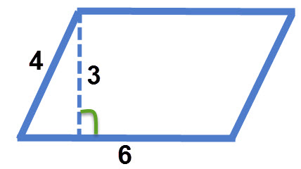שטח מקבילית, שרטוט התרגיל