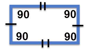 מלבן, כולל את כל תכונות המקבילית ובנוסף כל הזוויות שוות 90 מעלות