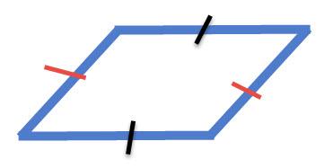 שתי הצלעות המסומנות בשחור מקבילות ושתי הצלעות המסומנות באדום מקבילות