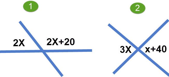 חישוב זוויות קודקודיות וצמודות