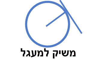 משיק למעגל