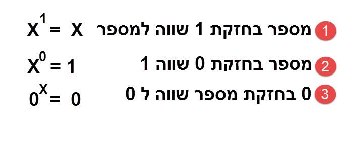 שלושת הכללים הבסיסיים של חזקות