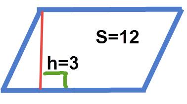 חישוב אורך צלע מקבילית על פי השטח