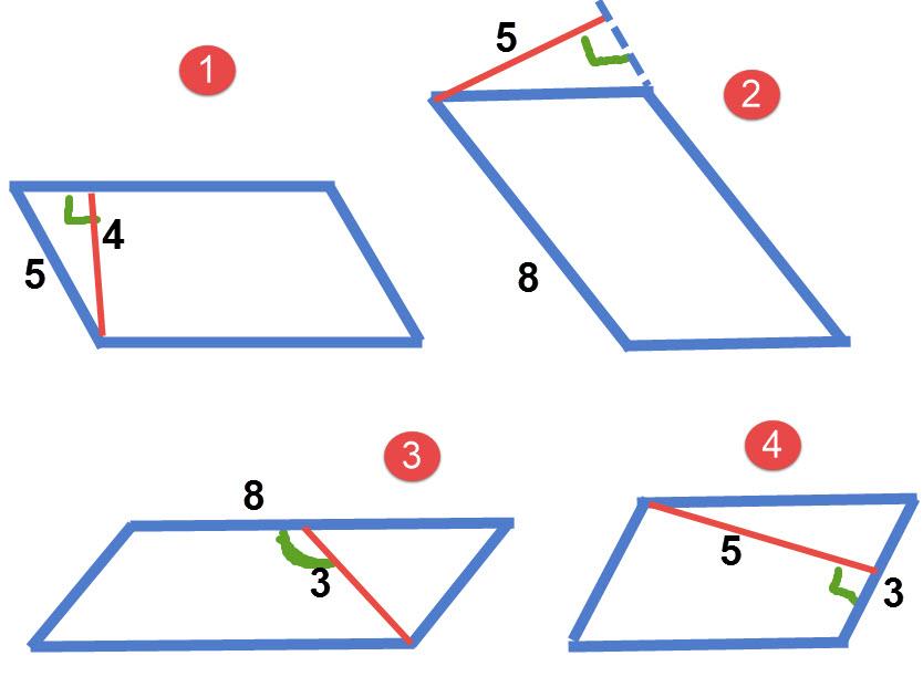 האם ניתן לחשב את שטח המקביליות הבאות