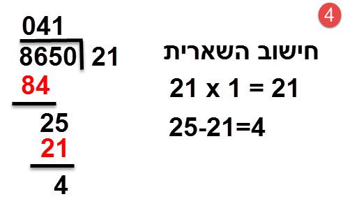 8560:21