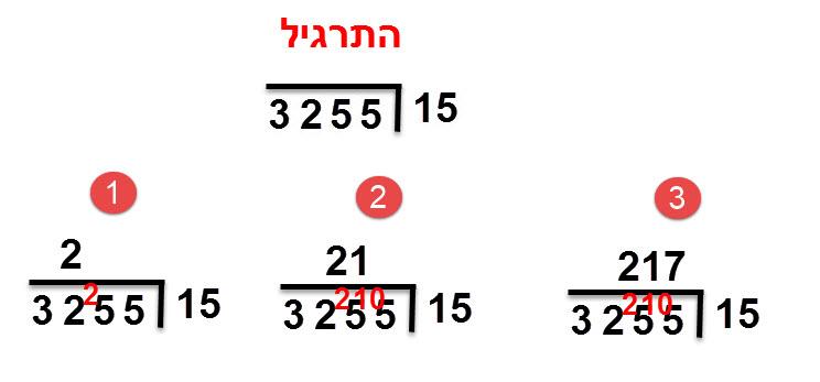3255:15 = 217