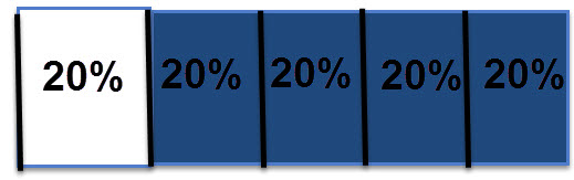20% לובשים חולצה לבנה ו 80% לא