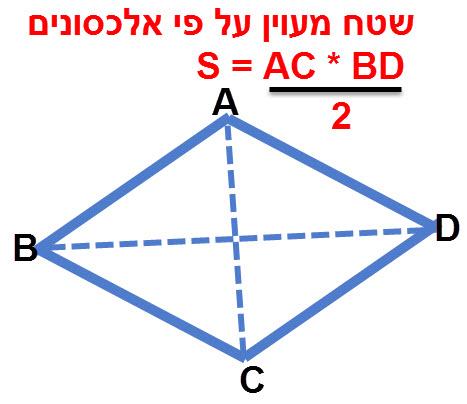 חישוב שטח מעוין על פי האלכסונים