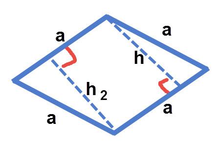 חישוב שטח מעוין בדרכים שונות
