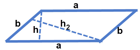 שטח מקבילית בדרכים שונות