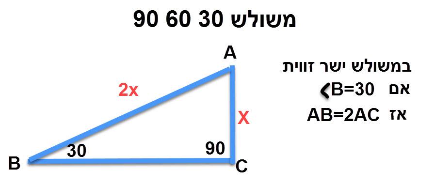 אם במשולש ישר זווית זווית שווה ל 30 מעלות אז הצלע שמולה שווה למחצית היתר