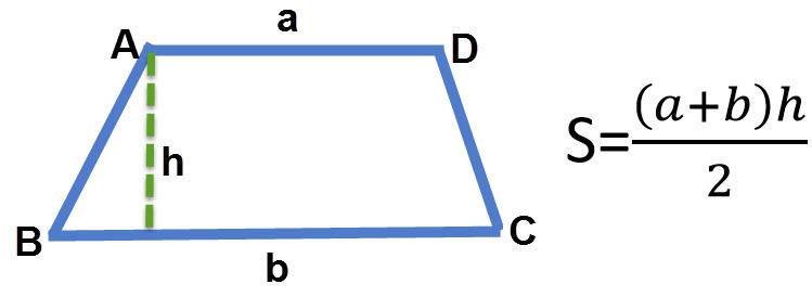 שטח טרפז שווה לסכום בסיסי הטרפז כפול גובה הטרפז לחלק ב 2