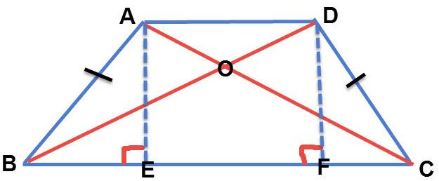 הוכחת שוויון שטחי משולשים