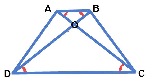 בטרפז שווה שוקיים אלכסוני הטרפז יוצרים עם הבסיסים 4 זוויות השוות זו לזו.