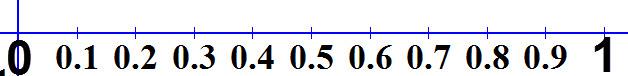 כך נראות עשיריות על ציר המספרים. ב- 1 יש 10 עשיריות.