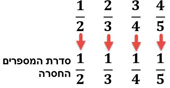סדרת המספרים החסרה על מנת להגיע ל 1