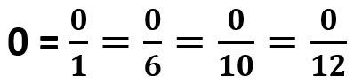 דוגמאות למספר 0 כשבר