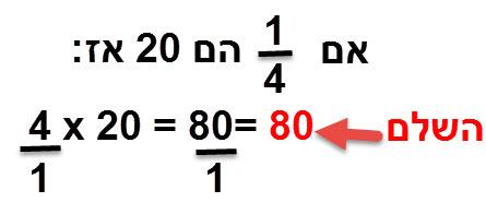 אם 1/4 הם 20 אז 4*20=80 הוא השלם