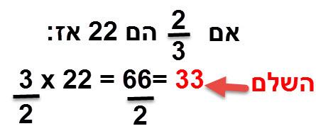 אם 2/3 הם 22 אז 3/2*22=66 הוא השלם