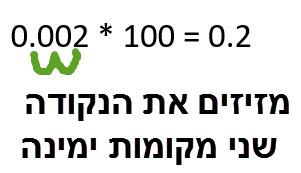 0.002 * 100 = 0.2 מזיזים את הנקודה שני מקומות ימינה