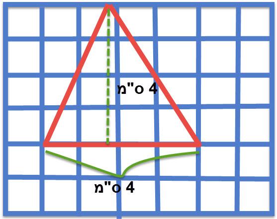 """משולש ששטחו 8 סמ""""ר. הצלע והגובה אליה הן 4 ס""""מ"""
